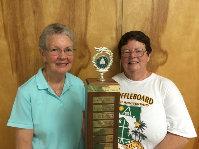 1st USNAT. NC Ellen Hensley & Wilma