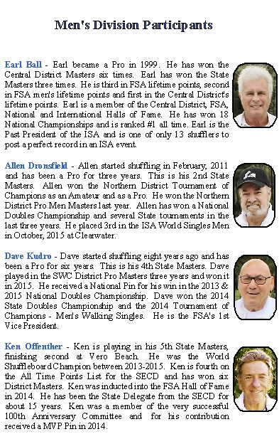 2016 Masters Brochure - Inside Page 6