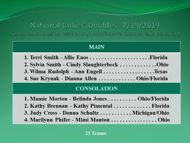 WomensNatDoubles2