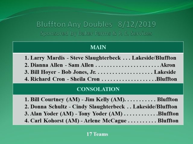 bluffton results